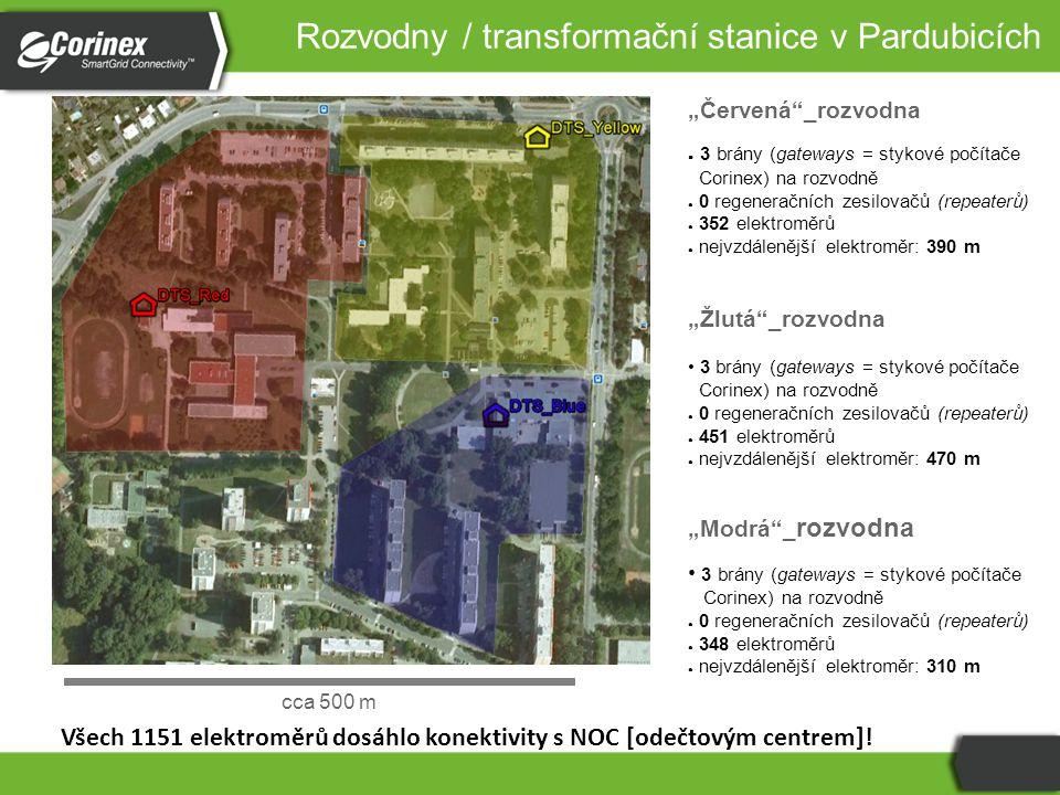 """Rozvodny / transformační stanice v Pardubicích """"Červená""""_rozvodna ● 3 brány (gateways = stykové počítače Corinex) na rozvodně ● 0 regeneračních zesilo"""