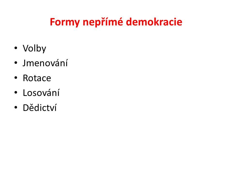 Formy nepřímé demokracie Volby Jmenování Rotace Losování Dědictví