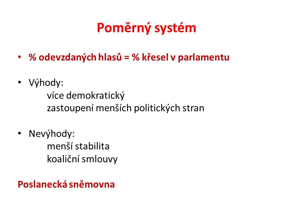Poměrný systém % odevzdaných hlasů = % křesel v parlamentu Výhody: více demokratický zastoupení menších politických stran Nevýhody: menší stabilita koaliční smlouvy Poslanecká sněmovna