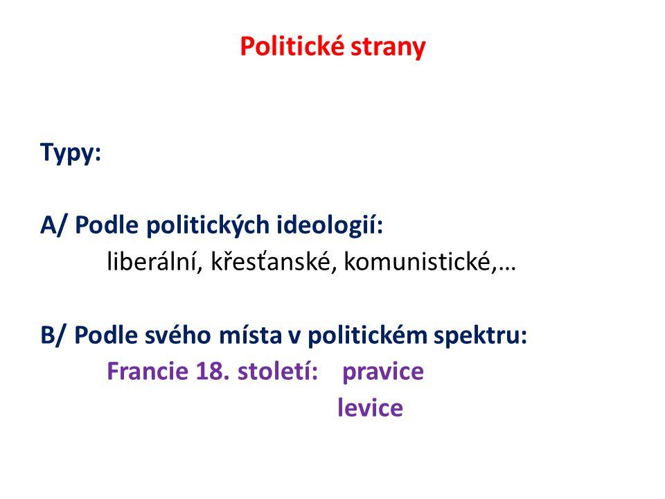 Politické strany Typy: A/ Podle politických ideologií: liberální, křesťanské, komunistické,… B/ Podle svého místa v politickém spektru: Francie 18.