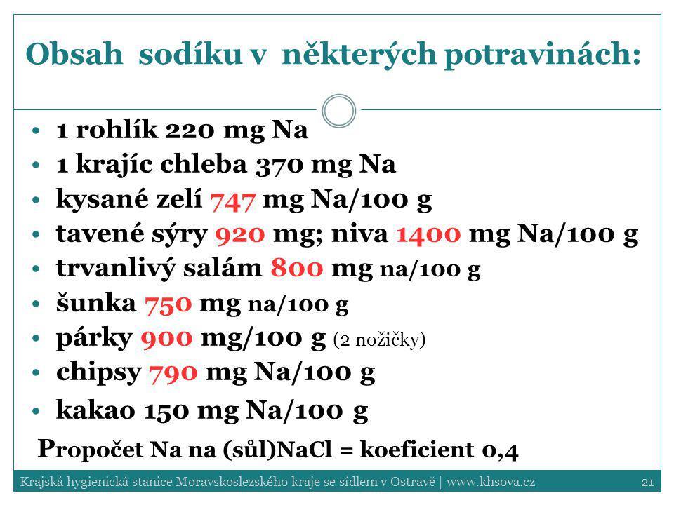 20 Se solí opatrně 77% soli je z koupených potravin 12% z přirozených zdrojů 6% přidáváme při vaření 5% si sami přidáme dosolováním  V r. 2012 byl v