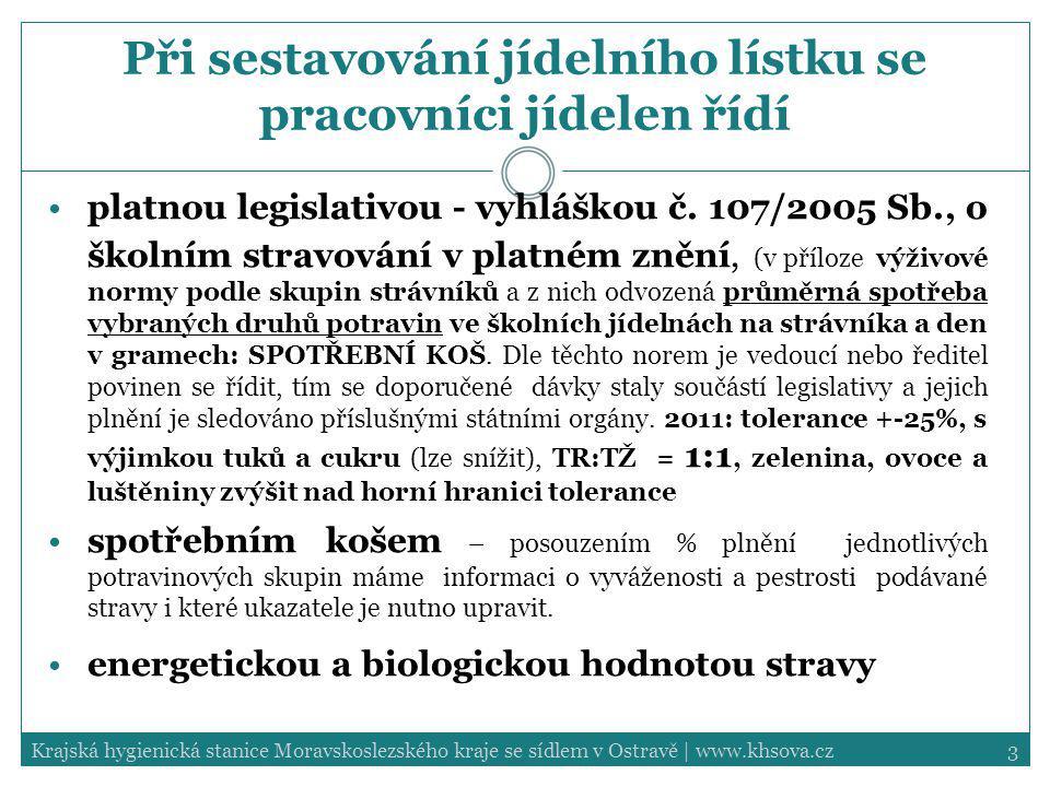 2Krajská hygienická stanice Moravskoslezského kraje se sídlem v Ostravě | www.khsova.cz Jídelníček Jídelníček – vyjadřuje složení respektive pestrost