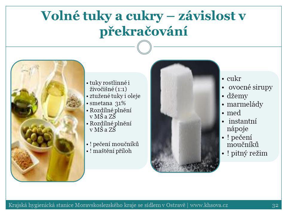 31 Mléko a mléčné výrobky čisté mléko slazené mléko kaše – krupicové, ovesné, pudinky kysaná mléka, sušená mléka (koeficient) sýrové a tvarohové pomaz