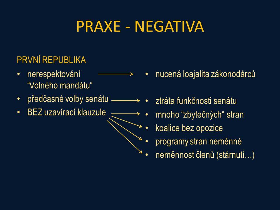 VOLBY A POLITICKÉ STRANY PRVNÍ REPUBLIKA 4x volby – naráz senát i PS – Sociální demokraté – Agrárníci – Lidovci – Národní socialisté ČESKÁ REPUBLIKA volby – zvlášť senát a PS – ČSSD – ODS – TOP09 – ANO LEVICEPRAVICE AGRÁRNÍCI (RSZMRL) LIDOVCI (ČSL) SOCIÁLNÍ DEMOKRATÉ (ČSDSD) NÁRODNÍ SOCIALISTÉ (ČSNS) KOMUNISTÉ (KSČ) ĽUDÁCI (HSLS) SLOVENSKÁ NÁRODNÍ STRANA (SNS) NĚMECKÉ STRANY SPOLUPRACUJÍCÍ S ČESKOU VLÁDOU