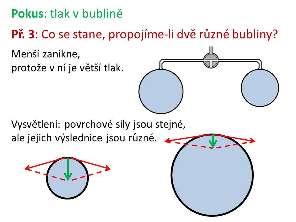 Pokus: tlak v bublině Př. 3: Co se stane, propojíme-li dvě různé bubliny? Menší zanikne, protože v ní je větší tlak. Vysvětlení: povrchové síly jsou s