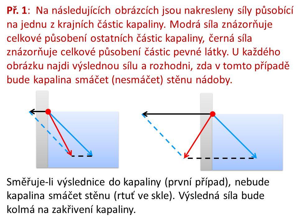 Př. 1: Na následujících obrázcích jsou nakresleny síly působící na jednu z krajních částic kapaliny. Modrá síla znázorňuje celkové působení ostatních