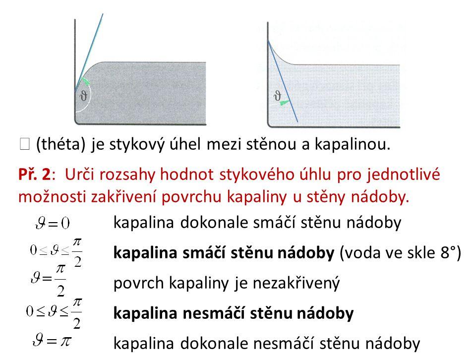 (théta) je stykový úhel mezi stěnou a kapalinou. Př. 2: Urči rozsahy hodnot stykového úhlu pro jednotlivé možnosti zakřivení povrchu kapaliny u stěny