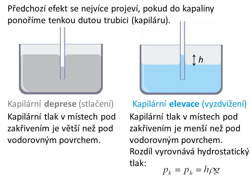 Předchozí efekt se nejvíce projeví, pokud do kapaliny ponoříme tenkou dutou trubici (kapiláru). Kapilární deprese (stlačení) Kapilární elevace (vyzdvi