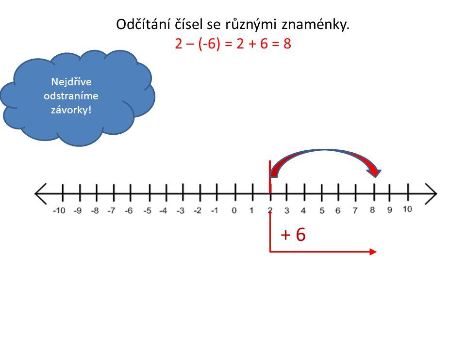 Odčítání čísel se různými znaménky. 2 – (-6) = 2 + 6 = 8 Nejdříve odstraníme závorky! + 6