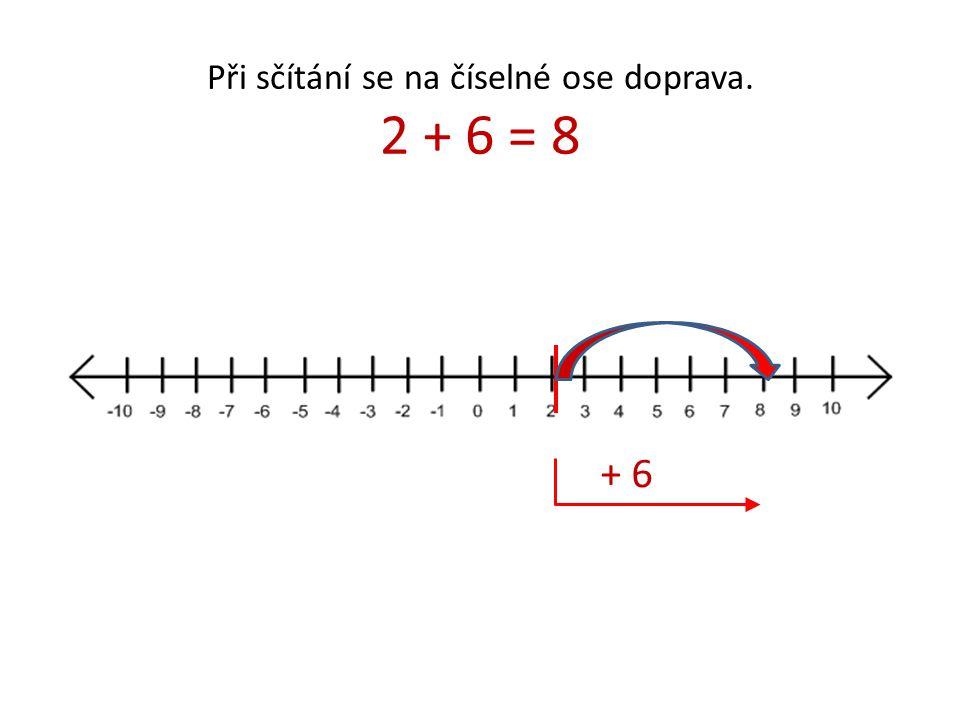 Při sčítání se na číselné ose doprava. 2 + 6 = 8 + 6