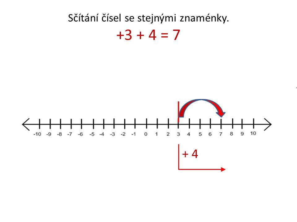 Sčítání čísel se stejnými znaménky. +3 + 4 = 7 + 4