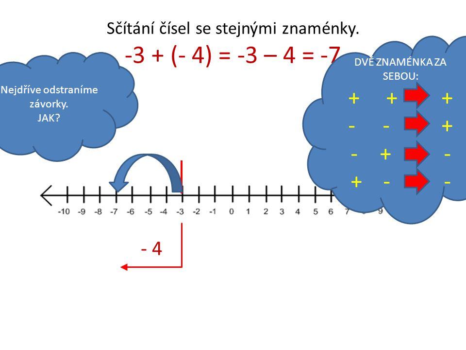 Sčítání čísel se stejnými znaménky. -3 + (- 4) = -3 – 4 = -7 - 4 Nejdříve odstraníme závorky. JAK? DVĚ ZNAMÉNKA ZA SEBOU: + ++ - -+ -+ - + --