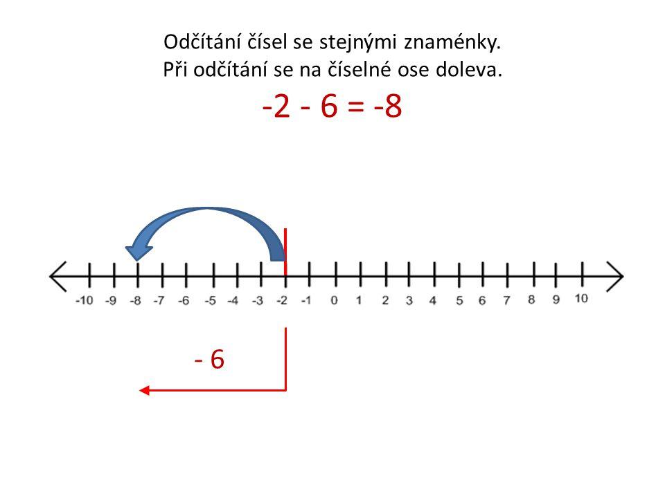 Odčítání čísel se různými znaménky. -2 - (+6) = -2 – 6 = - 8 - 6 Nejdříve odstraníme závorky!