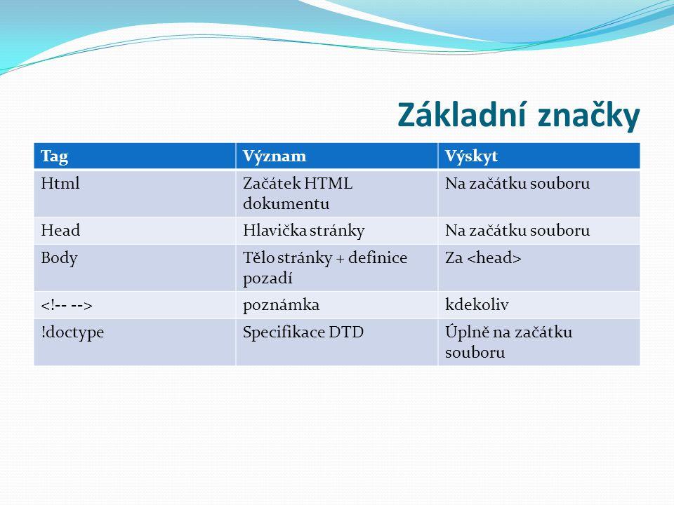 Základní značky TagVýznamVýskyt HtmlZačátek HTML dokumentu Na začátku souboru HeadHlavička stránkyNa začátku souboru BodyTělo stránky + definice pozadí Za poznámkakdekoliv !doctypeSpecifikace DTDÚplně na začátku souboru