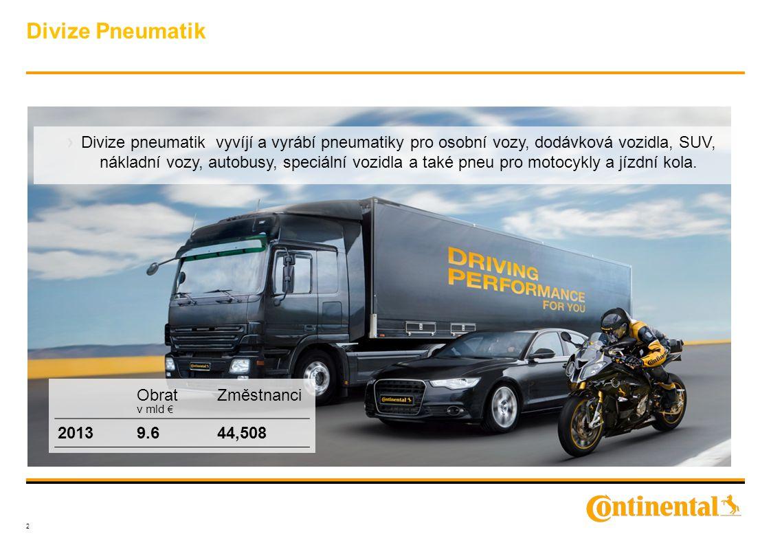 Divize Pneumatik 2 Animated slide › Divize pneumatik vyvíjí a vyrábí pneumatiky pro osobní vozy, dodávková vozidla, SUV, nákladní vozy, autobusy, speciální vozidla a také pneu pro motocykly a jízdní kola.