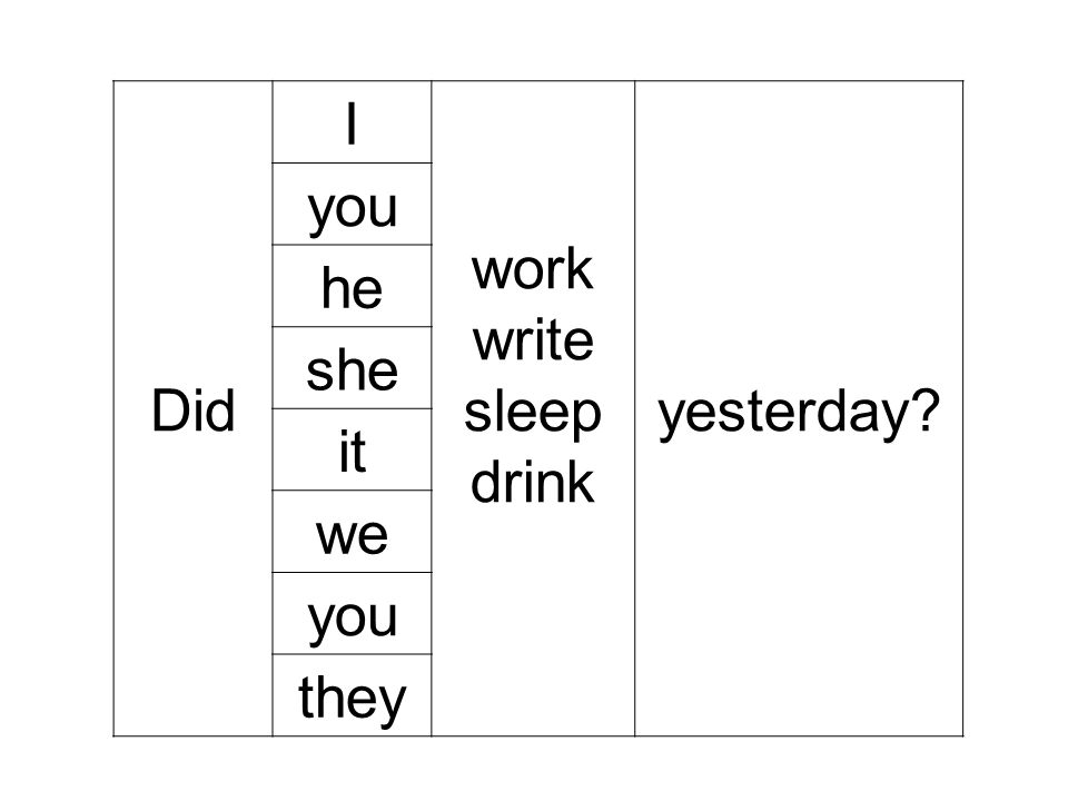 Did I work write sleep drink yesterday? you he she it we you they
