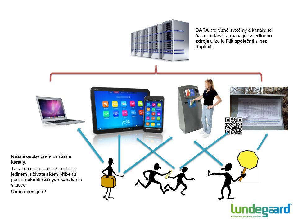 DATA pro různé systémy a kanály se často dodávají a managují z jediného zdroje a lze je řídit společně a bez duplicit.