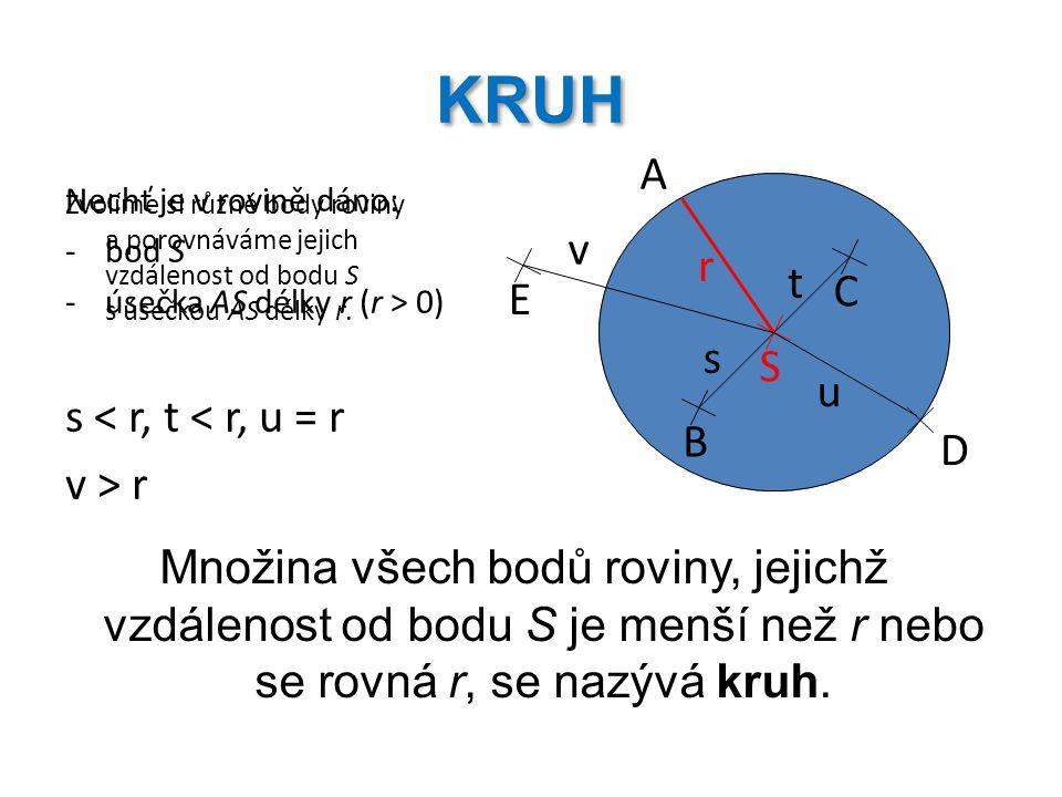 KRUH Nechť je v rovině dáno: -bod S -úsečka AS délky r (r > 0) S u r C B E D s t v Množina všech bodů roviny, jejichž vzdálenost od bodu S je menší ne