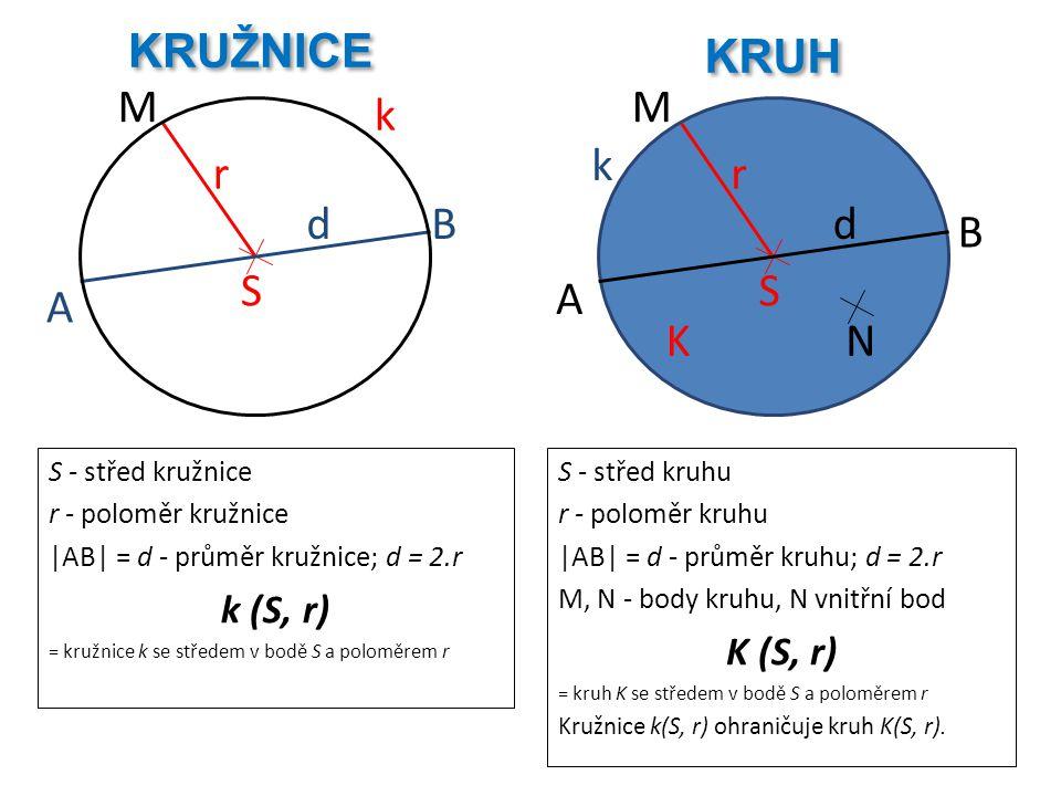 KRUŽNICE KRUH S - střed kružnice r - poloměr kružnice |AB| = d - průměr kružnice; d = 2.r k (S, r) = kružnice k se středem v bodě S a poloměrem r S r