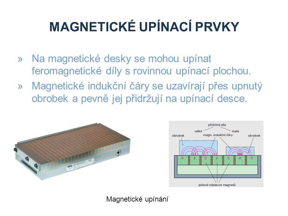 »Na magnetické desky se mohou upínat feromagnetické díly s rovinnou upínací plochou.