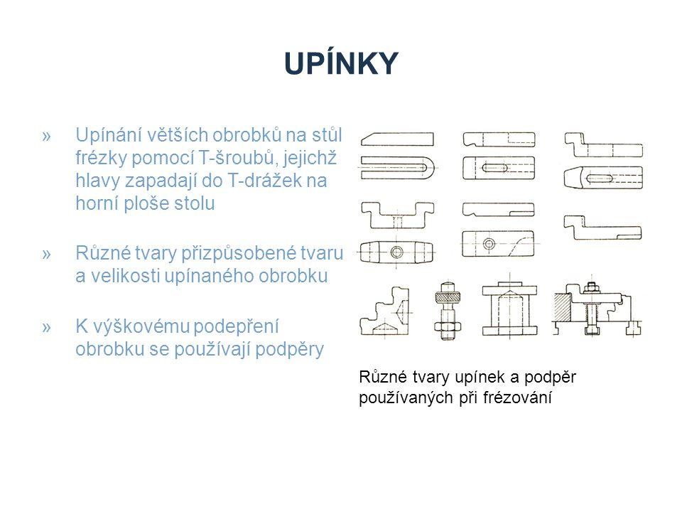 UPÍNKY »Upínání větších obrobků na stůl frézky pomocí T-šroubů, jejichž hlavy zapadají do T-drážek na horní ploše stolu »Různé tvary přizpůsobené tvaru a velikosti upínaného obrobku »K výškovému podepření obrobku se používají podpěry Různé tvary upínek a podpěr používaných při frézování