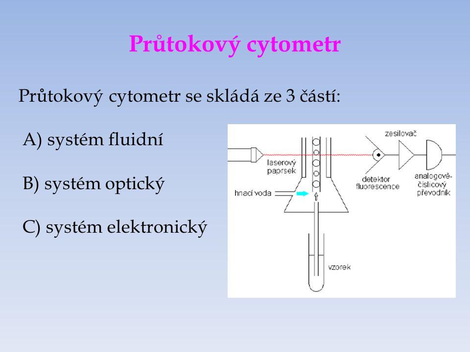 Průtokový cytometr Průtokový cytometr se skládá ze 3 částí: A) systém fluidní B) systém optický C) systém elektronický