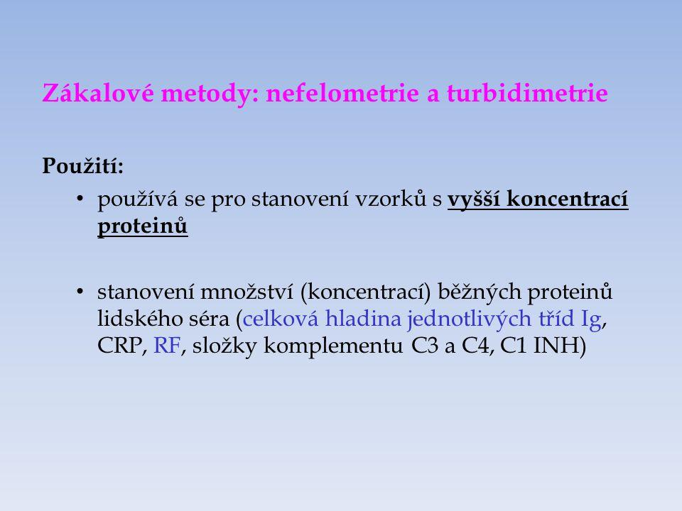 Zákalové metody: nefelometrie a turbidimetrie Použití: používá se pro stanovení vzorků s vyšší koncentrací proteinů stanovení množství (koncentrací) běžných proteinů lidského séra (celková hladina jednotlivých tříd Ig, CRP, RF, složky komplementu C3 a C4, C1 INH)