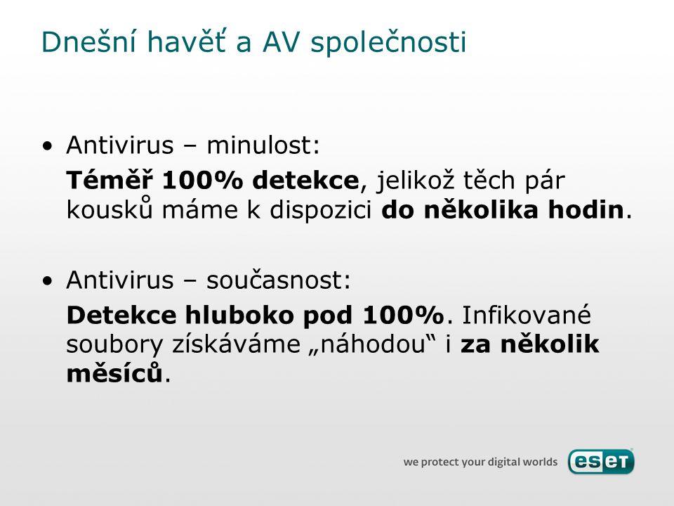 Antivirus – minulost: Téměř 100% detekce, jelikož těch pár kousků máme k dispozici do několika hodin. Antivirus – současnost: Detekce hluboko pod 100%