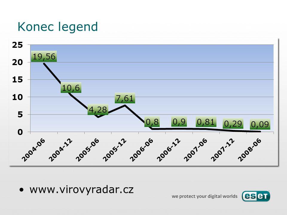 Konec legend www.virovyradar.cz