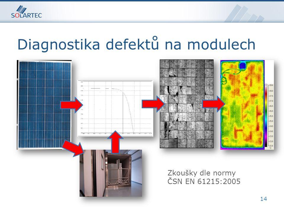 Diagnostika defektů na modulech 14 Zkoušky dle normy ČSN EN 61215:2005