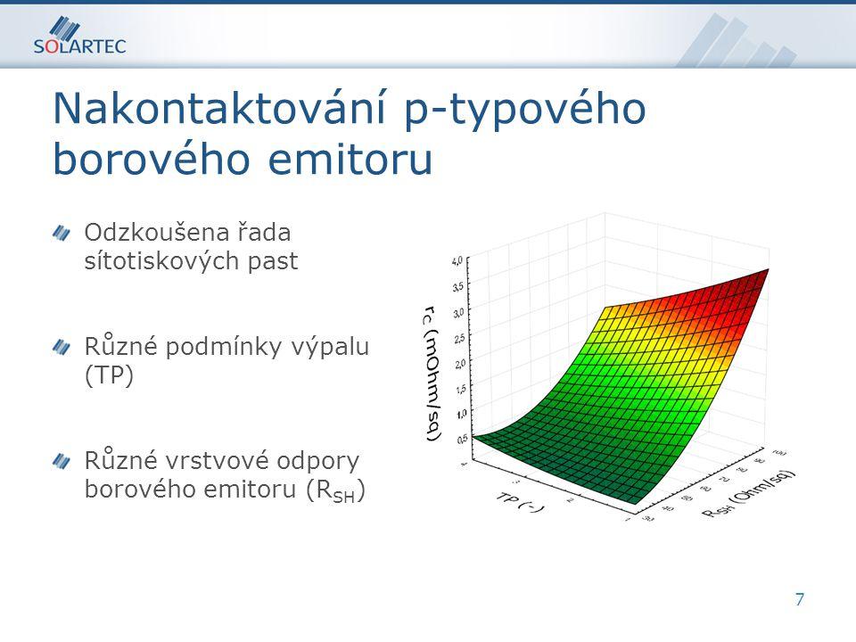 Nakontaktování p-typového borového emitoru Odzkoušena řada sítotiskových past Různé podmínky výpalu (TP) Různé vrstvové odpory borového emitoru (R SH ) 7
