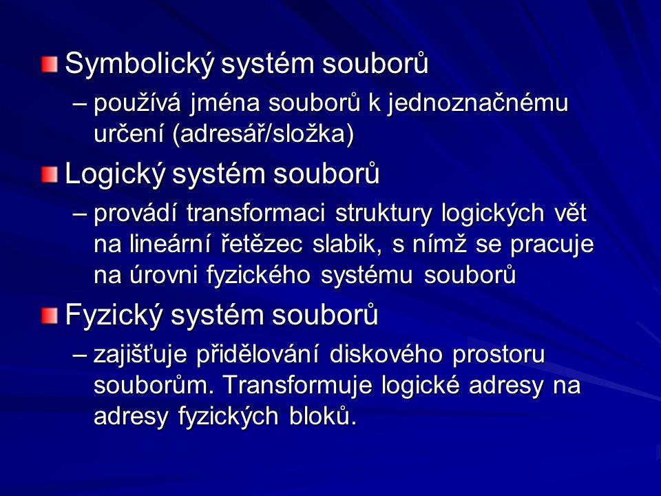 Symbolický systém souborů Symbolický systém souborů –používá jména souborů k jednoznačnému určení (adresář/složka) Logický systém souborů –provádí transformaci struktury logických vět na lineární řetězec slabik, s nímž se pracuje na úrovni fyzického systému souborů Fyzický systém souborů Fyzický systém souborů –zajišťuje přidělování diskového prostoru souborům.