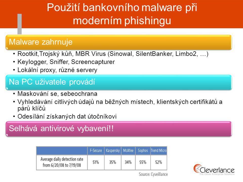 Použití bankovního malware při moderním phishingu Malware zahrnuje Rootkit,Trojský kůň, MBR Virus (Sinowal, SilentBanker, Limbo2, …) Keylogger, Sniffer, Screencapturer Lokální proxy, různé servery Na PC uživatele provádí Maskování se, sebeochrana Vyhledávání citlivých údajů na běžných místech, klientských certifikátů a párů klíčů Odesílání získaných dat útočníkovi Selhává antivirové vybavení!!