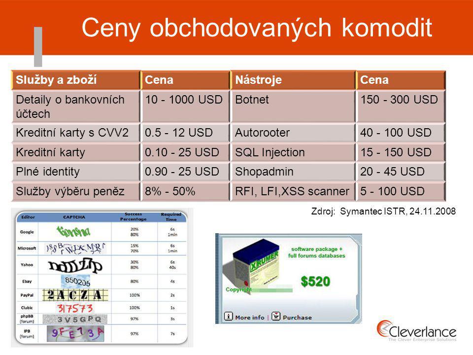 Ceny obchodovaných komodit Služby a zbožíCenaNástrojeCena Detaily o bankovních účtech 10 - 1000 USDBotnet150 - 300 USD Kreditní karty s CVV20.5 - 12 USDAutorooter40 - 100 USD Kreditní karty0.10 - 25 USDSQL Injection15 - 150 USD Plné identity0.90 - 25 USDShopadmin20 - 45 USD Služby výběru peněz8% - 50%RFI, LFI,XSS scanner5 - 100 USD Zdroj: Symantec ISTR, 24.11.2008