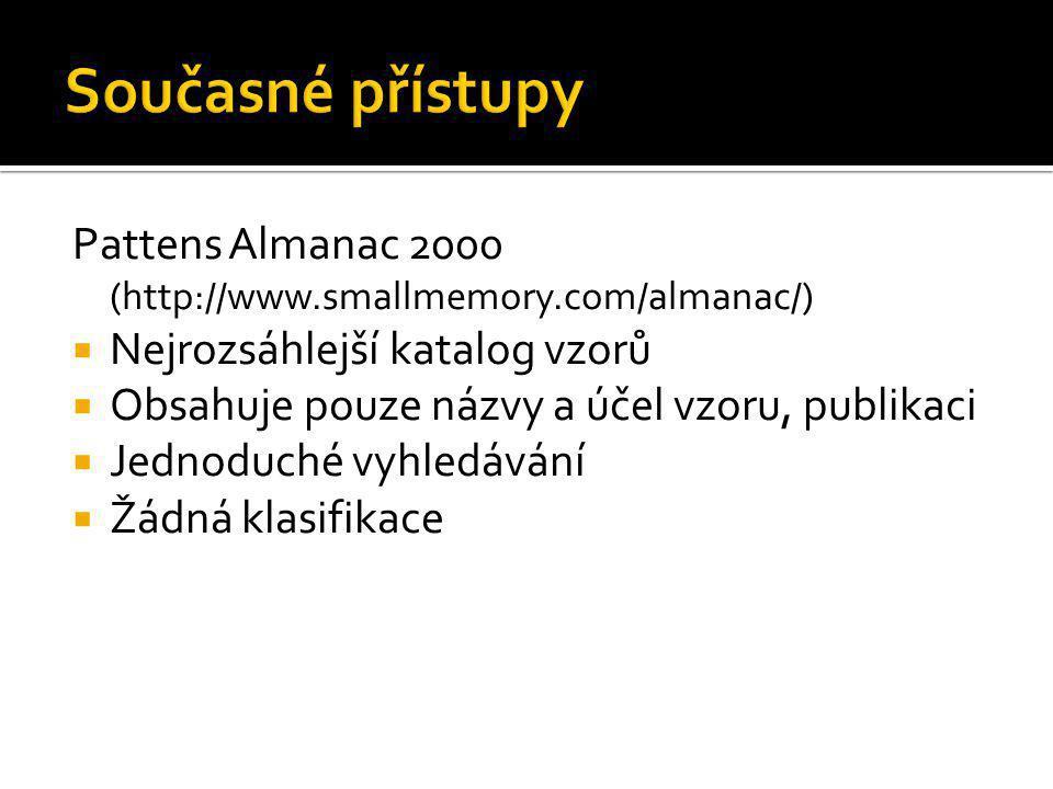 Pattens Almanac 2000 (http://www.smallmemory.com/almanac/)  Nejrozsáhlejší katalog vzorů  Obsahuje pouze názvy a účel vzoru, publikaci  Jednoduché