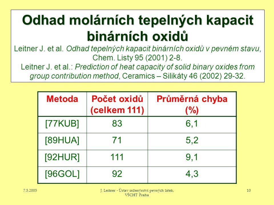 7.5.2005J. Leitner - Ústav inženýrství pevných látek, VŠCHT Praha 10 Odhad molárních tepelných kapacit binárních oxidů Odhad molárních tepelných kapac