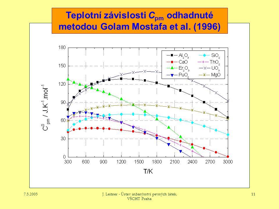 7.5.2005J. Leitner - Ústav inženýrství pevných látek, VŠCHT Praha 11 Teplotní závislosti C pm odhadnuté metodou Golam Mostafa et al. (1996)