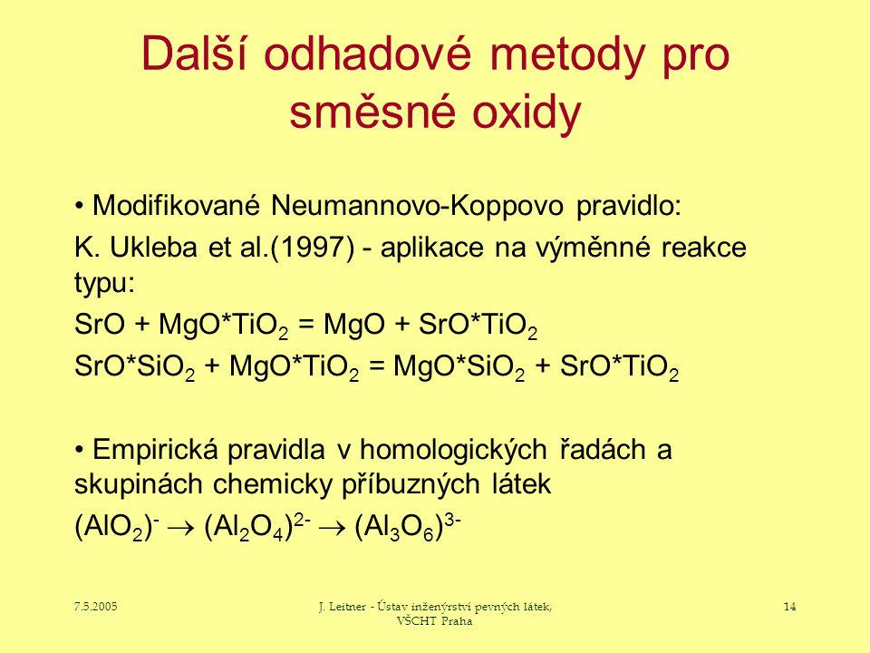 7.5.2005J. Leitner - Ústav inženýrství pevných látek, VŠCHT Praha 14 Další odhadové metody pro směsné oxidy Modifikované Neumannovo-Koppovo pravidlo: