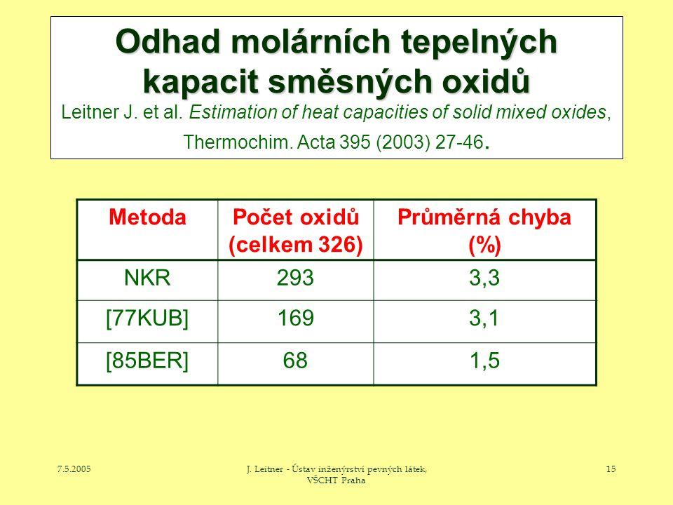 7.5.2005J. Leitner - Ústav inženýrství pevných látek, VŠCHT Praha 15 Odhad molárních tepelných kapacit směsných oxidů Odhad molárních tepelných kapaci