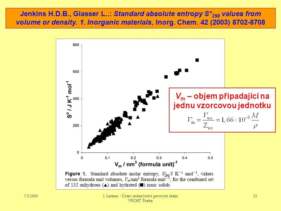 7.5.2005J. Leitner - Ústav inženýrství pevných látek, VŠCHT Praha 21 Jenkins H.D.B., Glasser L..: Standard absolute entropy S° 298 values from volume