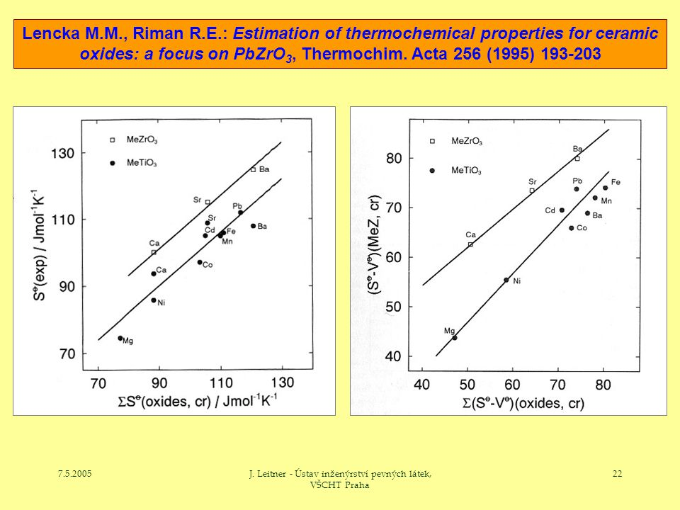 7.5.2005J. Leitner - Ústav inženýrství pevných látek, VŠCHT Praha 22 Lencka M.M., Riman R.E.: Estimation of thermochemical properties for ceramic oxid