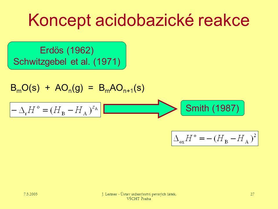 7.5.2005J. Leitner - Ústav inženýrství pevných látek, VŠCHT Praha 27 Koncept acidobazické reakce B m O(s) + AO n (g) = B m AO n+1 (s) Erdös (1962) Sch