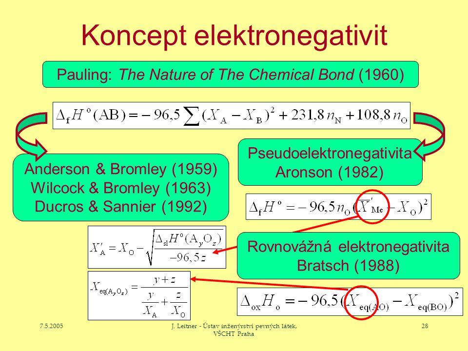 7.5.2005J. Leitner - Ústav inženýrství pevných látek, VŠCHT Praha 28 Koncept elektronegativit Pauling: The Nature of The Chemical Bond (1960) Anderson