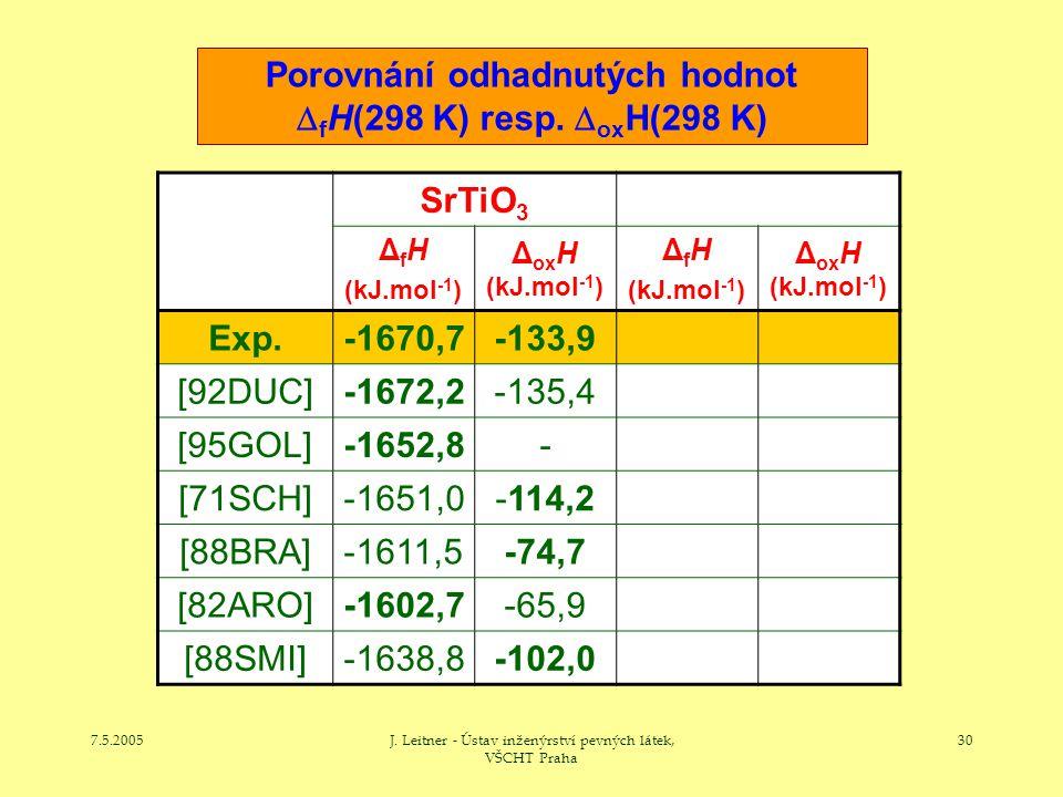 7.5.2005J. Leitner - Ústav inženýrství pevných látek, VŠCHT Praha 30 SrTiO 3 Δ f H (kJ.mol -1 ) Δ ox H (kJ.mol -1 ) Δ f H (kJ.mol -1 ) Δ ox H (kJ.mol