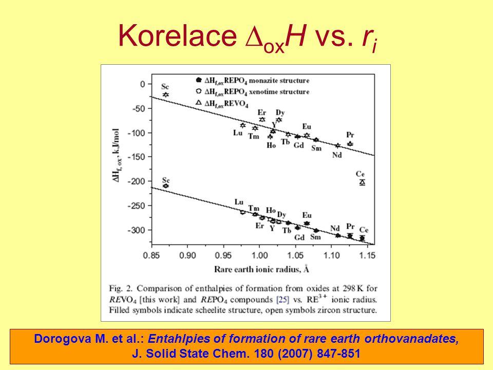 7.5.2005J. Leitner - Ústav inženýrství pevných látek, VŠCHT Praha 31 Korelace  ox H vs. r i Dorogova M. et al.: Entahlpies of formation of rare earth