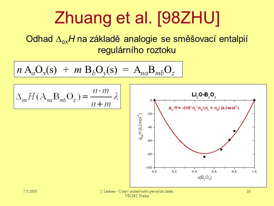 7.5.2005J. Leitner - Ústav inženýrství pevných látek, VŠCHT Praha 33 Zhuang et al. [98ZHU] Odhad  ox H na základě analogie se směšovací entalpií regu