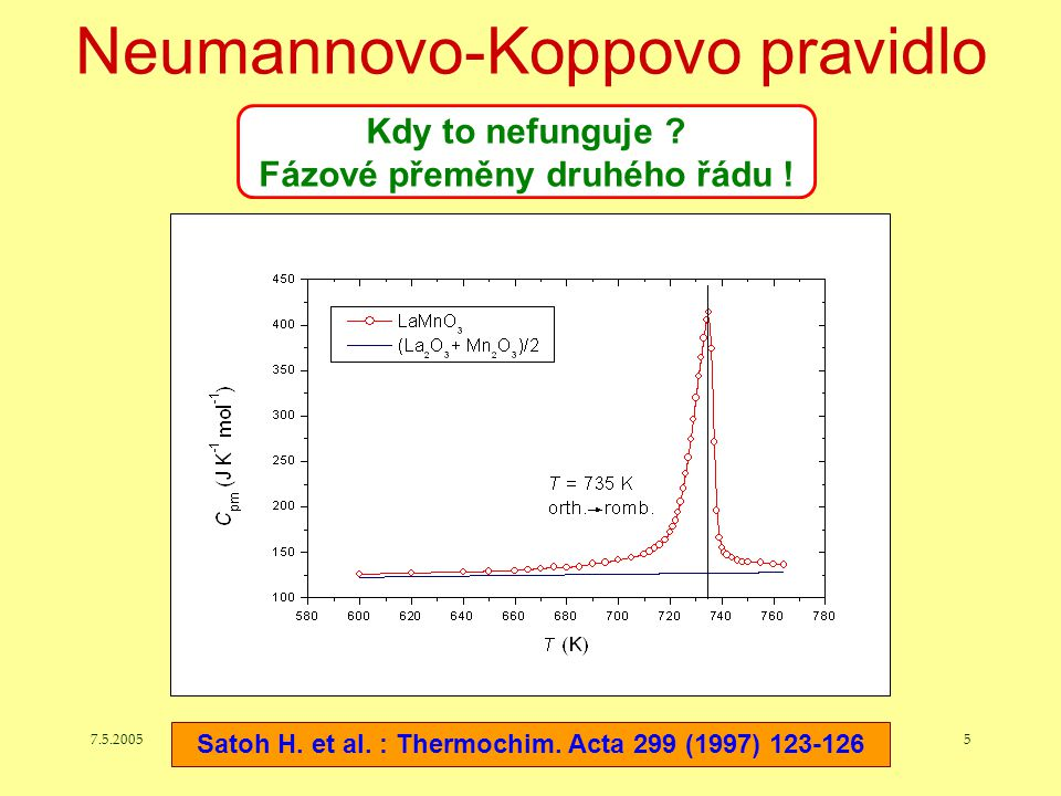 7.5.2005J. Leitner - Ústav inženýrství pevných látek, VŠCHT Praha 5 Neumannovo-Koppovo pravidlo Kdy to nefunguje ? Fázové přeměny druhého řádu ! Satoh