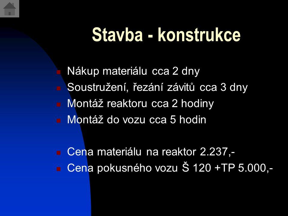 Stavba - konstrukce Nákup materiálu cca 2 dny Soustružení, řezání závitů cca 3 dny Montáž reaktoru cca 2 hodiny Montáž do vozu cca 5 hodin Cena materiálu na reaktor 2.237,- Cena pokusného vozu Š 120 +TP 5.000,-