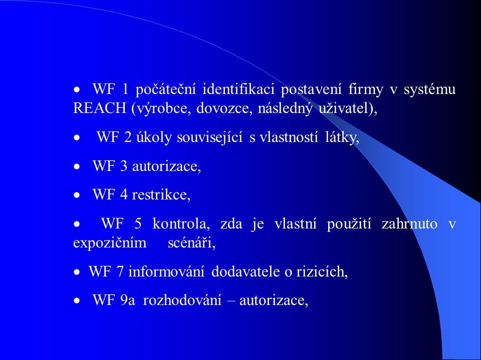  WF 1 počáteční identifikaci postavení firmy v systému REACH (výrobce, dovozce, následný uživatel),  WF 2 úkoly související s vlastností látky,  WF