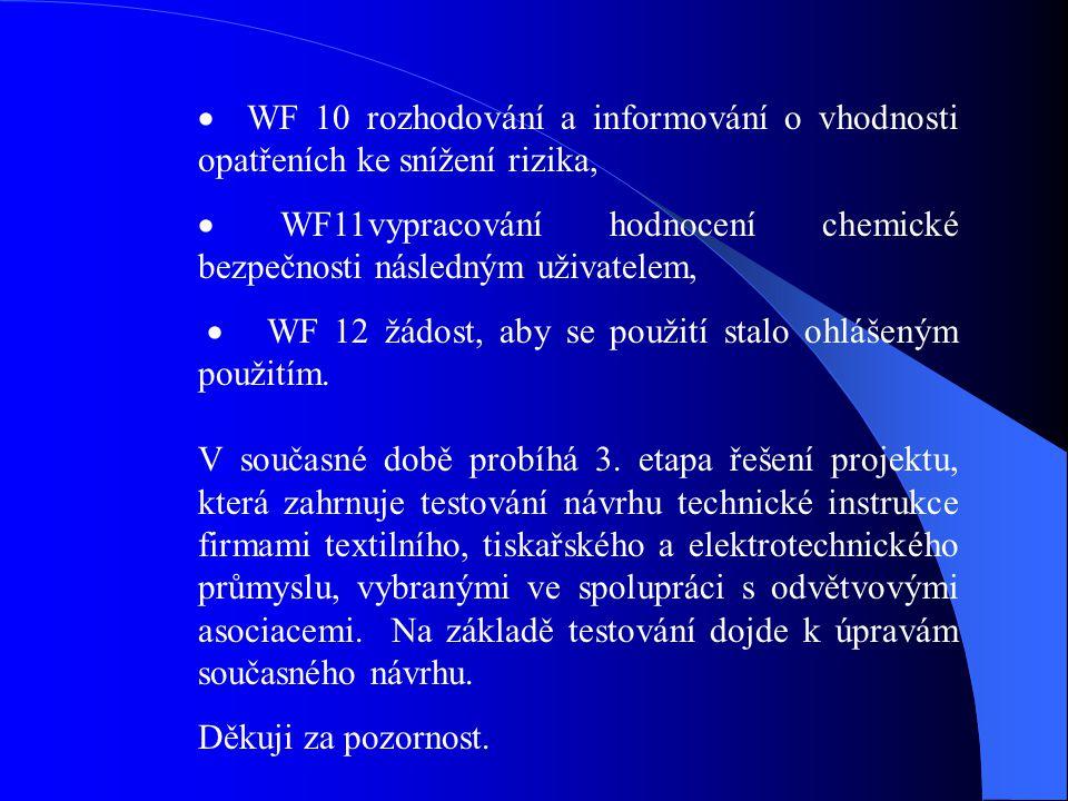  WF 10 rozhodování a informování o vhodnosti opatřeních ke snížení rizika,  WF11vypracování hodnocení chemické bezpečnosti následným uživatelem,  W